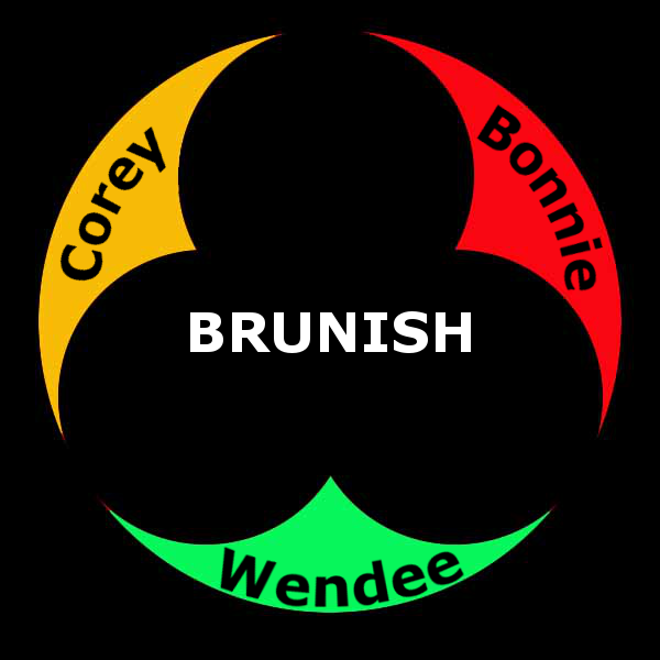 Brunish Family Logo